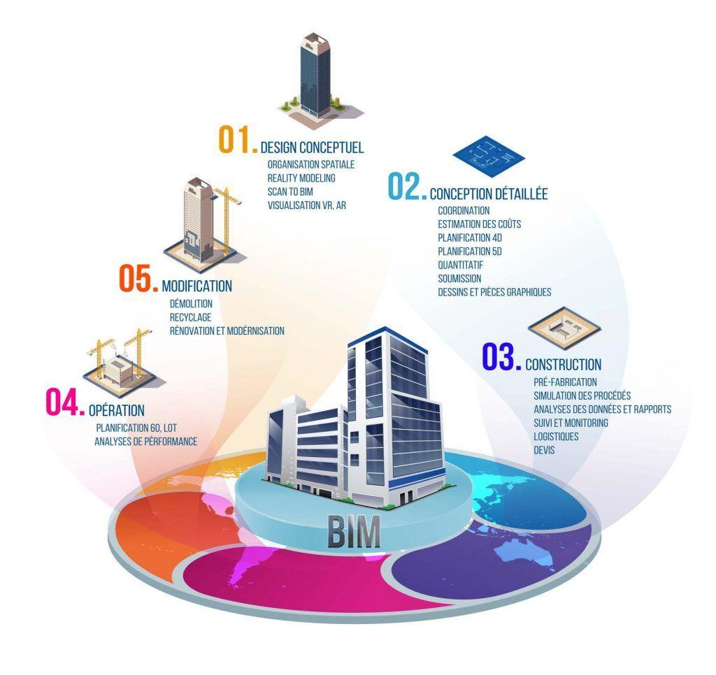 لإدارة الذكية والمعلوماتية لكبرى مشاريع امنهيد.. ثقافة مؤسسة